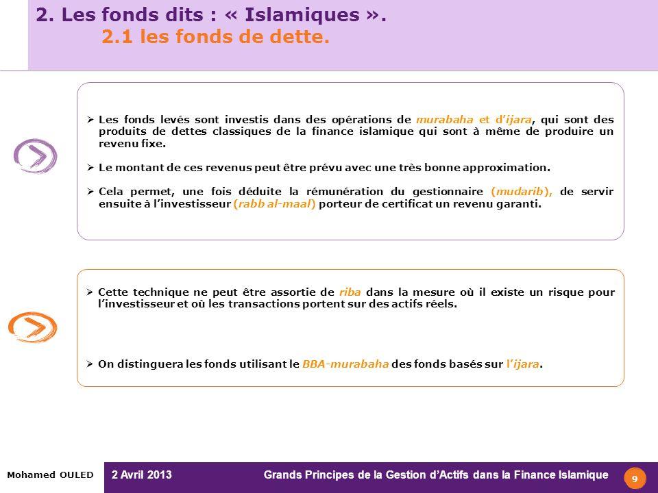 2. Les fonds dits : « Islamiques ». 2.1 les fonds de dette.