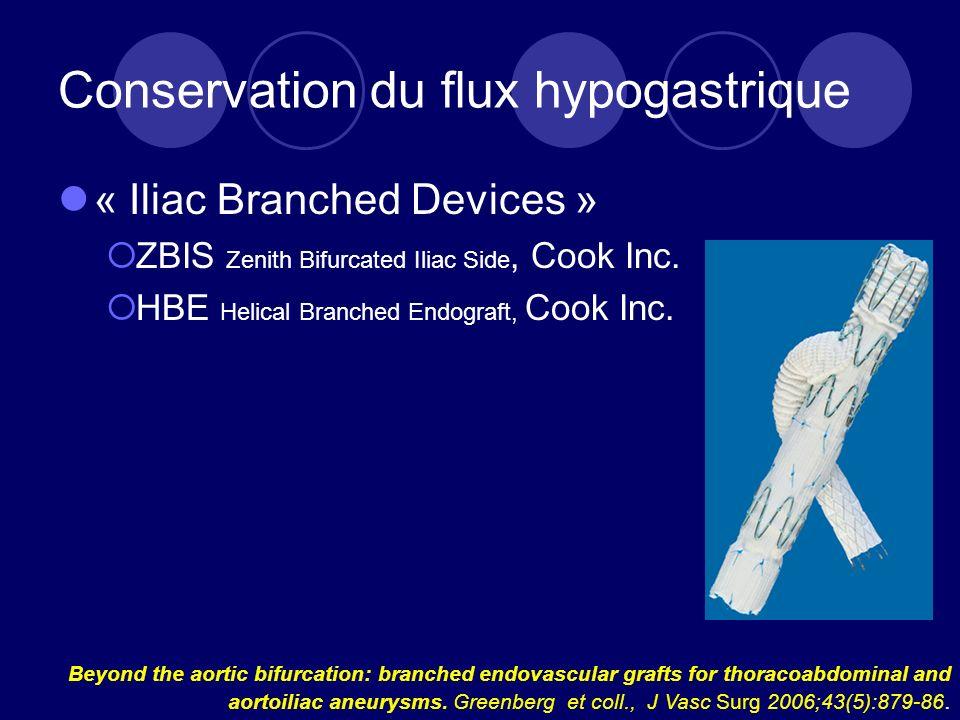 Conservation du flux hypogastrique