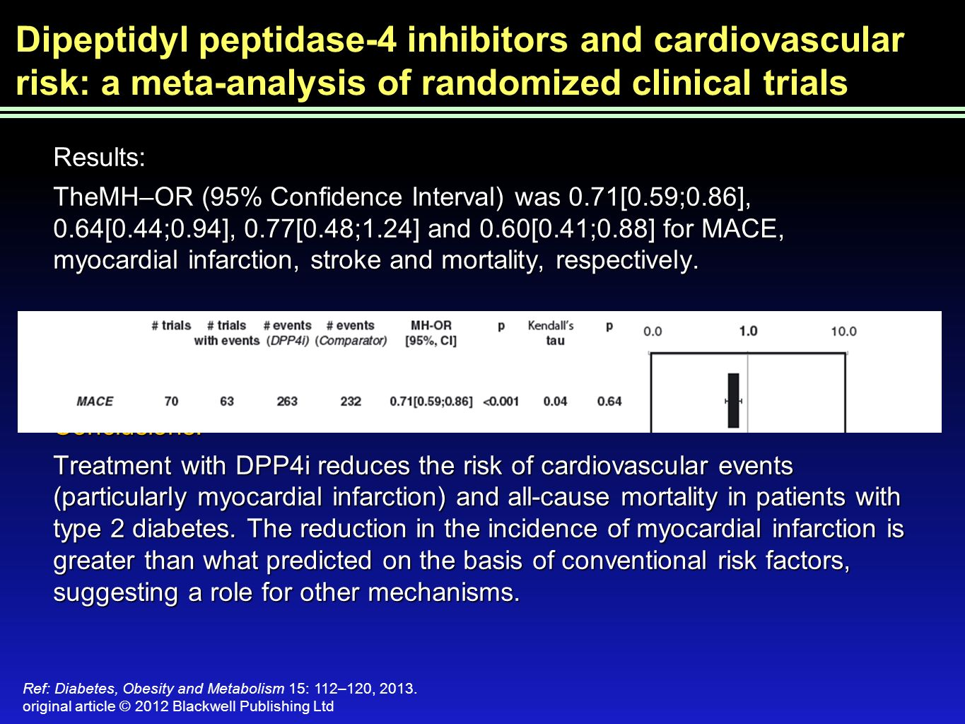 Dipeptidyl peptidase-4 inhibitors and cardiovascular risk: a meta-analysis of randomized clinical trials