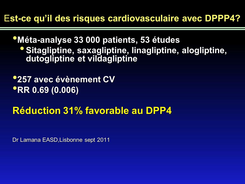 Est-ce qu'il des risques cardiovasculaire avec DPPP4