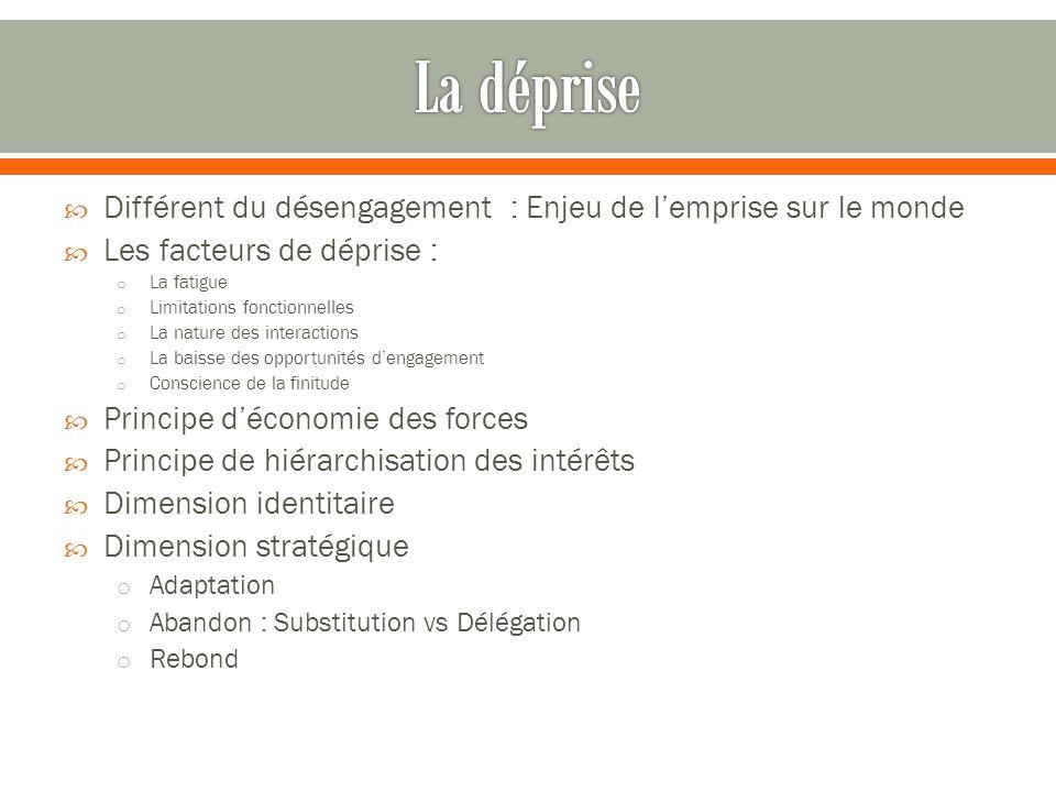 La déprise Différent du désengagement : Enjeu de l'emprise sur le monde. Les facteurs de déprise :