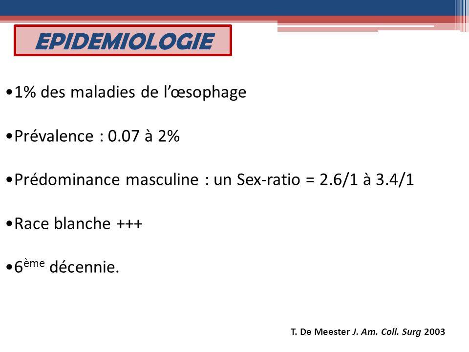 EPIDEMIOLOGIE 1% des maladies de l'œsophage Prévalence : 0.07 à 2%