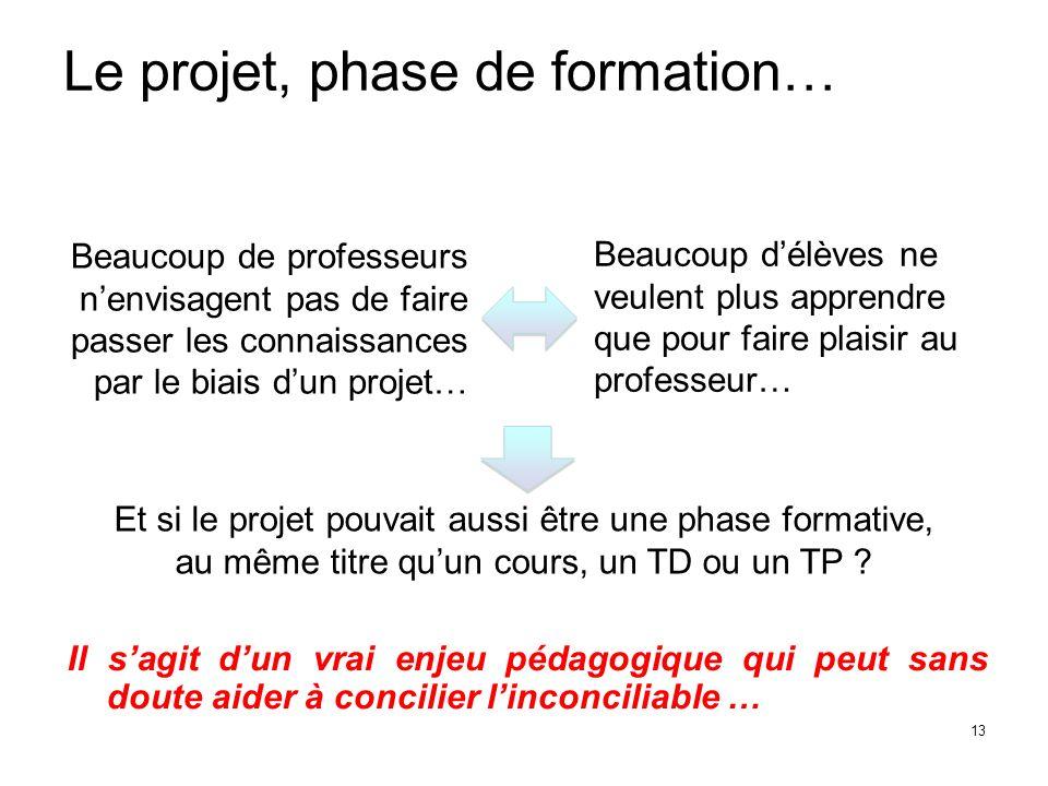 Le projet, phase de formation…