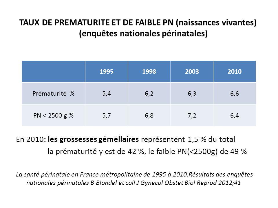TAUX DE PREMATURITE ET DE FAIBLE PN (naissances vivantes) (enquêtes nationales périnatales)
