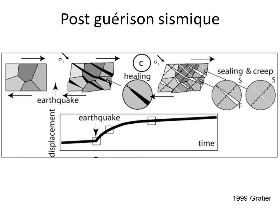 Post guérison sismique