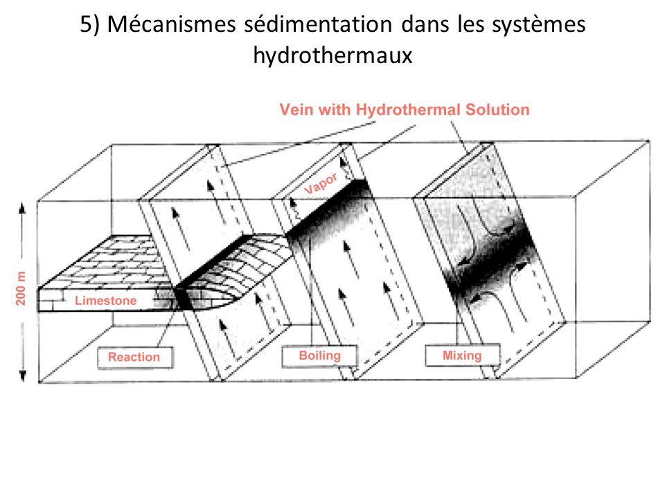 5) Mécanismes sédimentation dans les systèmes hydrothermaux