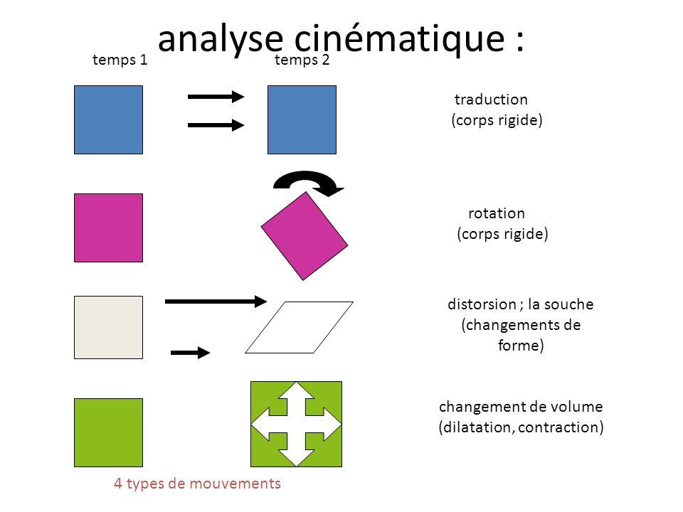 analyse cinématique : temps 1 temps 2 traduction (corps rigide)