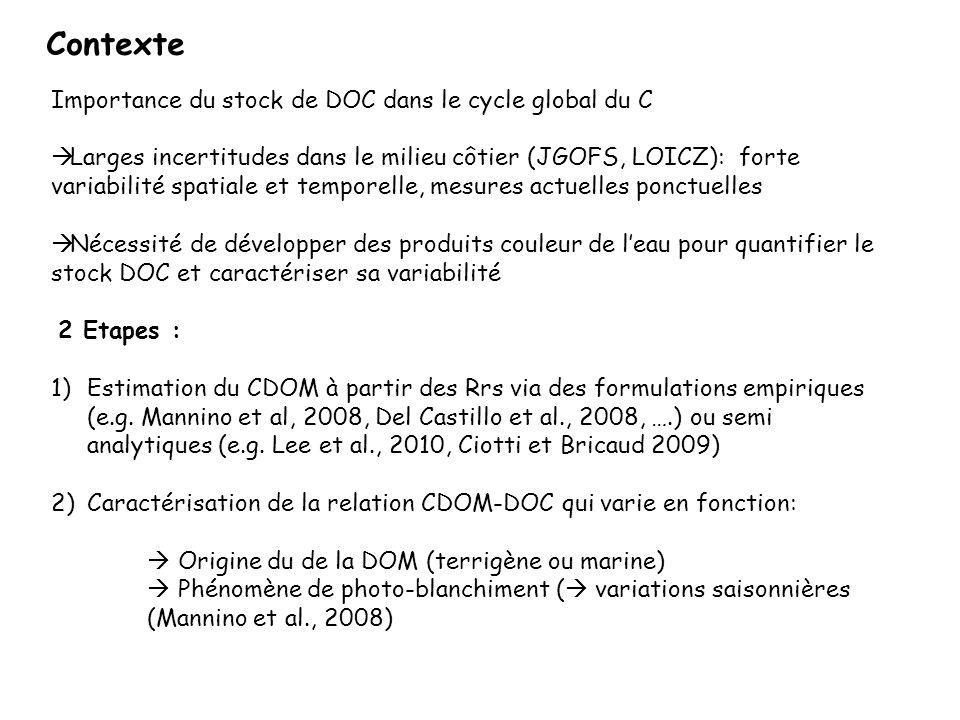 Contexte Importance du stock de DOC dans le cycle global du C