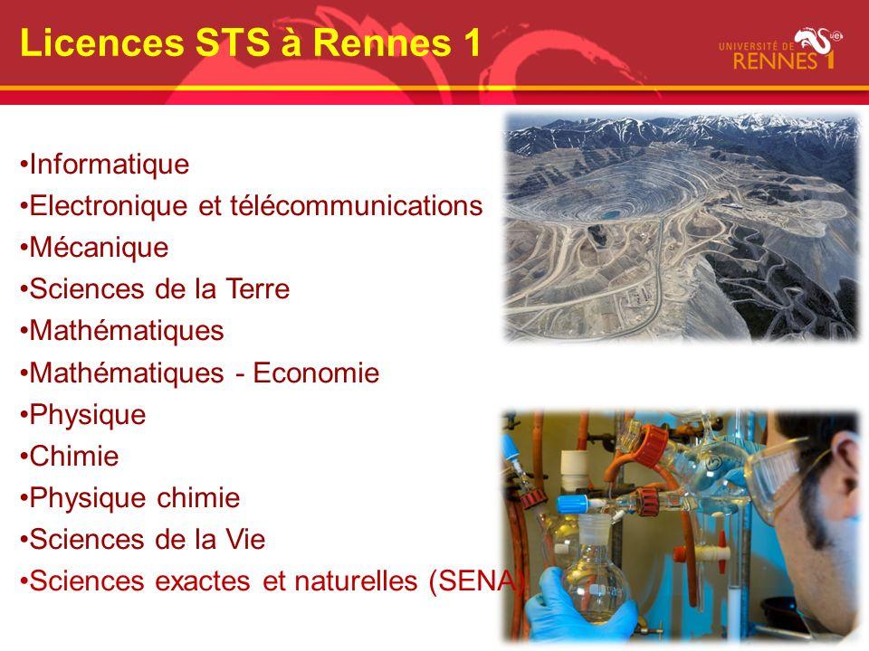 Licences STS à Rennes 1 Informatique