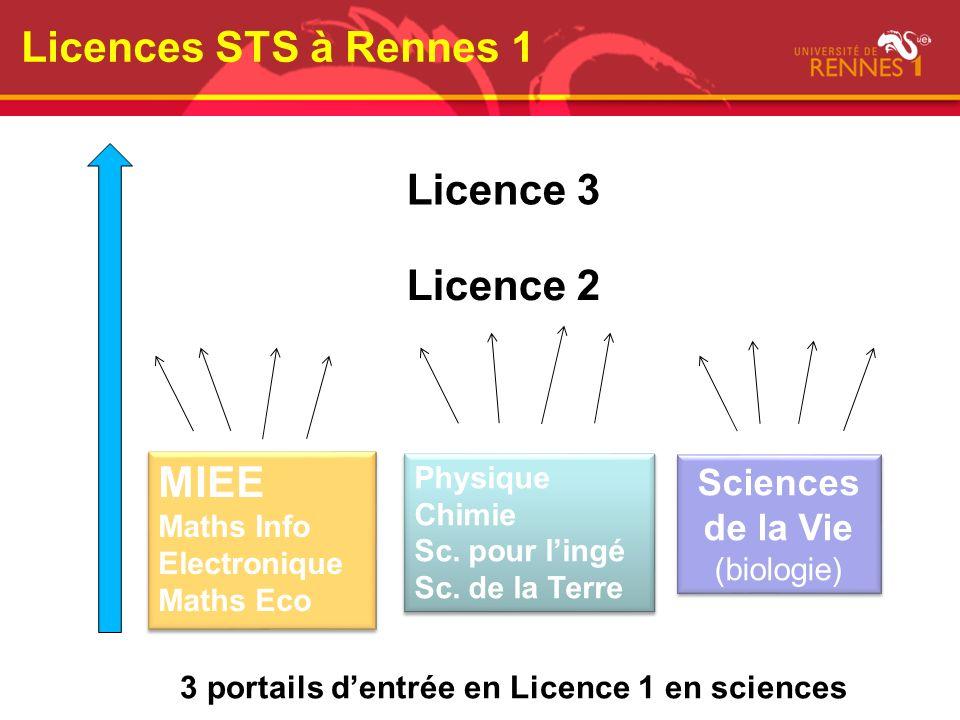 Licences STS à Rennes 1 Licence 3 Licence 2 MIEE Sciences de la Vie