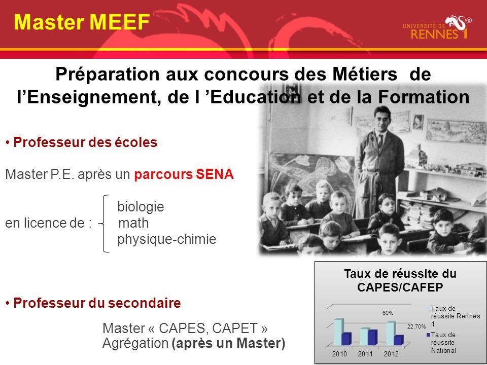 Master MEEF Préparation aux concours des Métiers de l'Enseignement, de l 'Education et de la Formation.