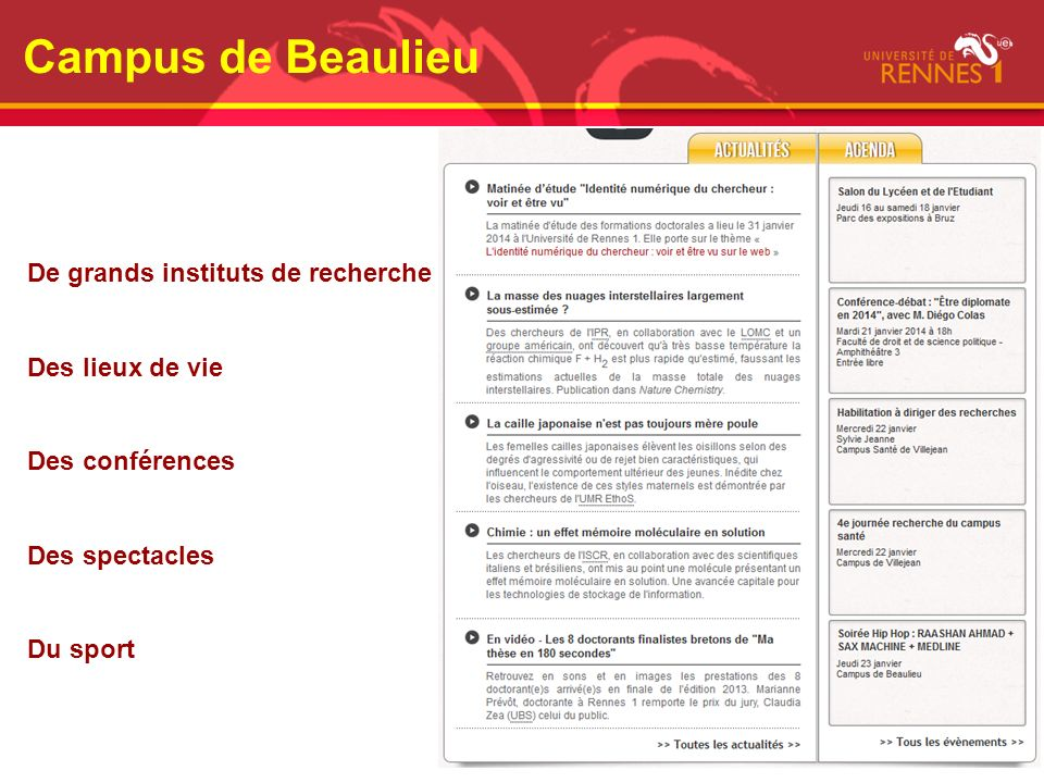 Campus de Beaulieu De grands instituts de recherche Des lieux de vie