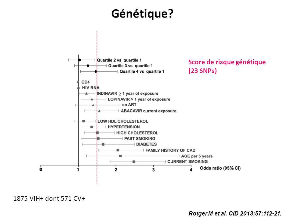 Génétique Score de risque génétique (23 SNPs) 1875 VIH+ dont 571 CV+