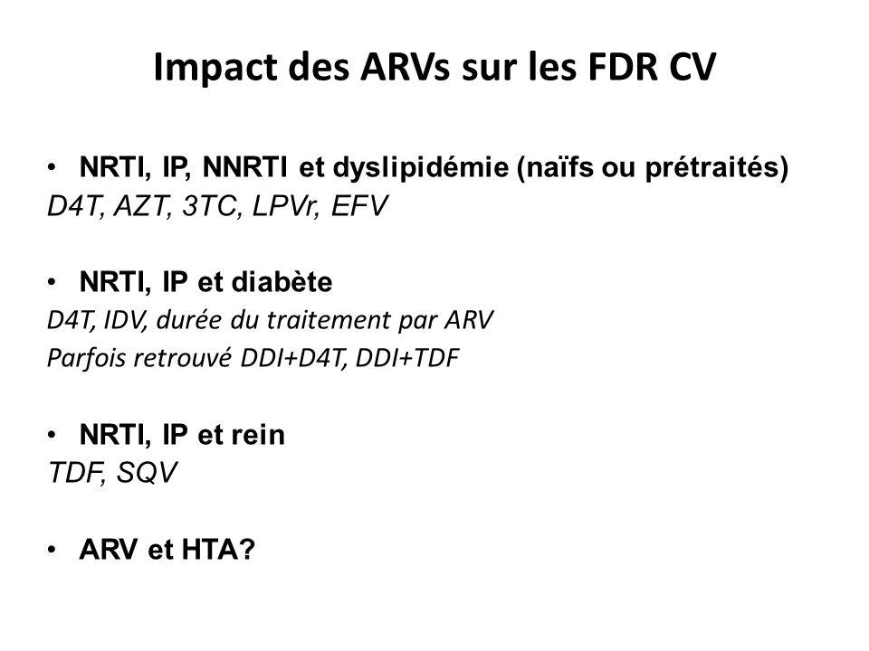Impact des ARVs sur les FDR CV