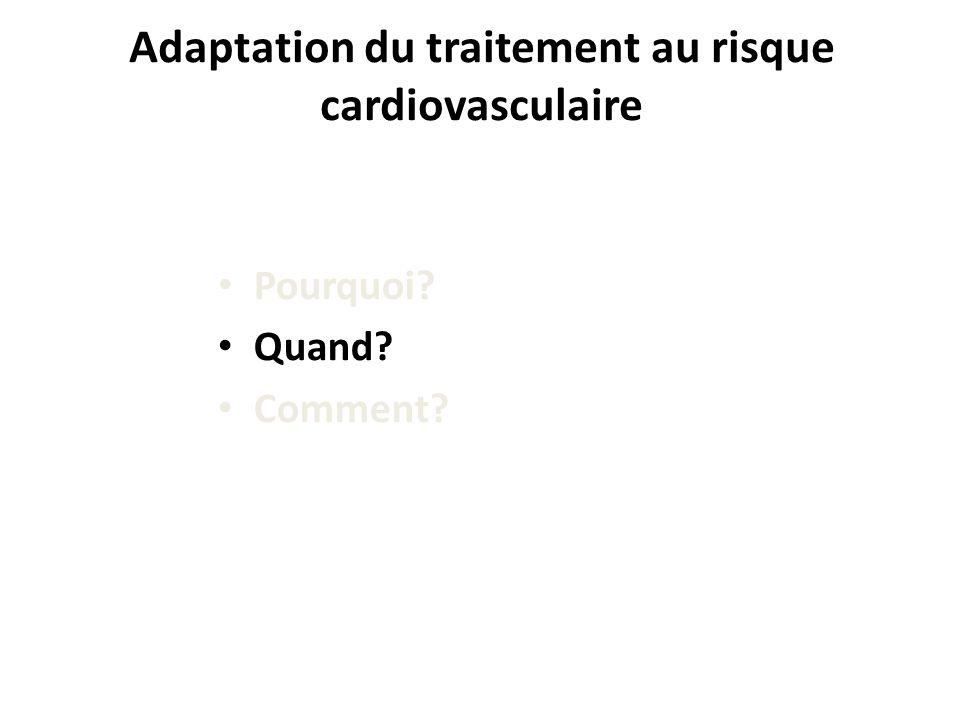 Adaptation du traitement au risque cardiovasculaire