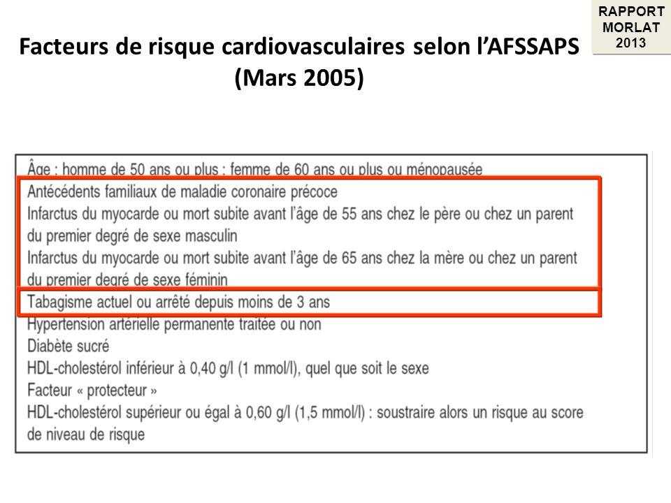 Facteurs de risque cardiovasculaires selon l'AFSSAPS (Mars 2005)