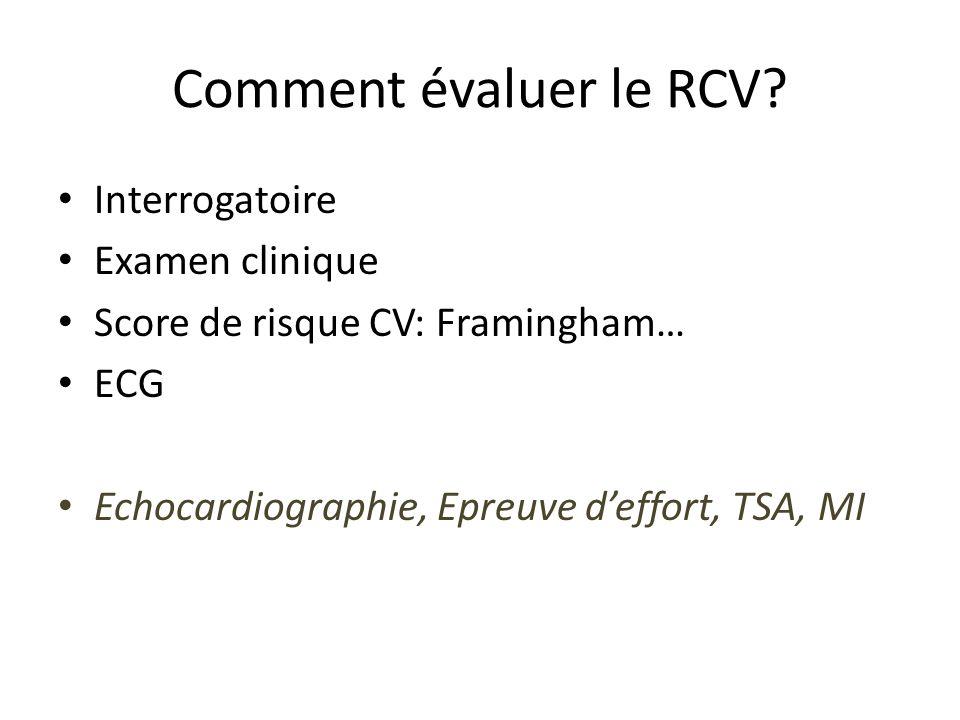 Comment évaluer le RCV Interrogatoire Examen clinique