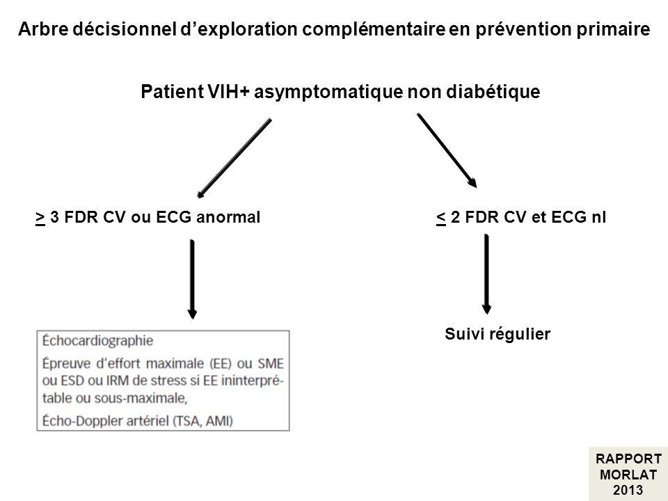 Arbre décisionnel d'exploration complémentaire en prévention primaire
