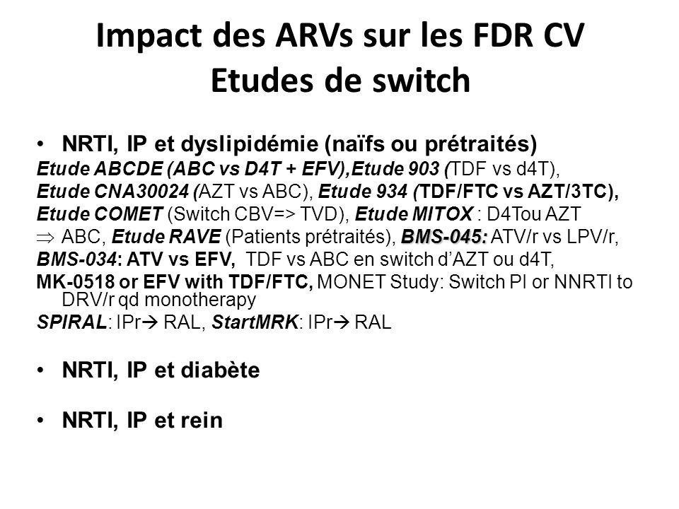 Impact des ARVs sur les FDR CV Etudes de switch