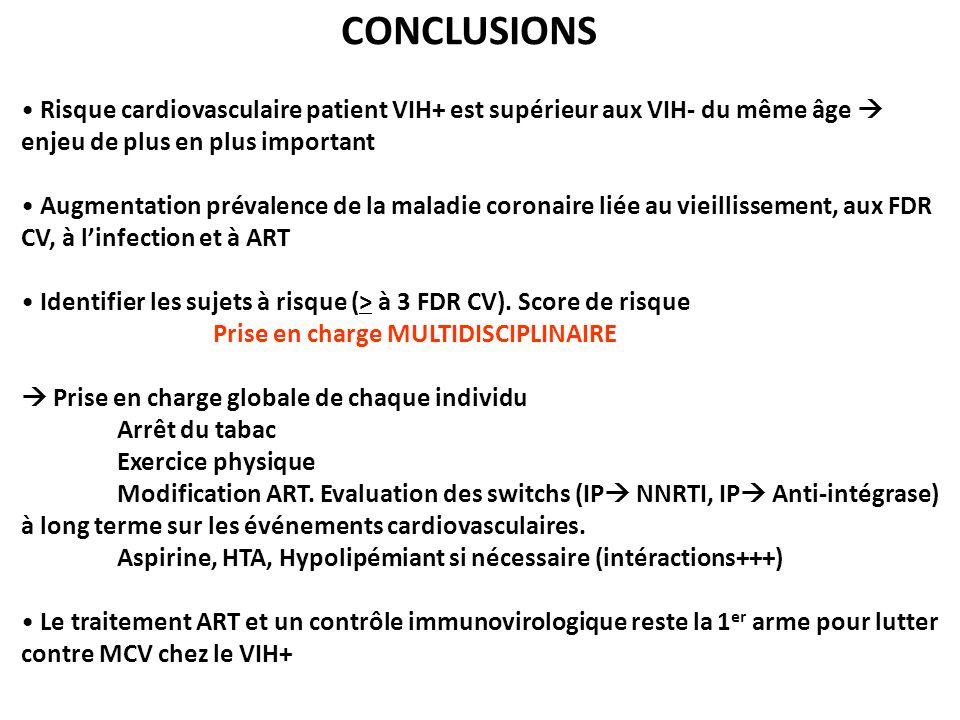CONCLUSIONS Risque cardiovasculaire patient VIH+ est supérieur aux VIH- du même âge  enjeu de plus en plus important.