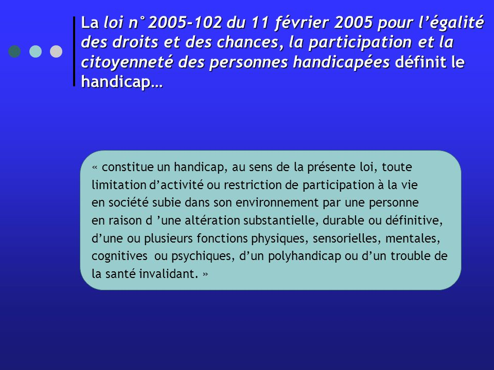 La loi n°2005-102 du 11 février 2005 pour l'égalité des droits et des chances, la participation et la citoyenneté des personnes handicapées définit le handicap…