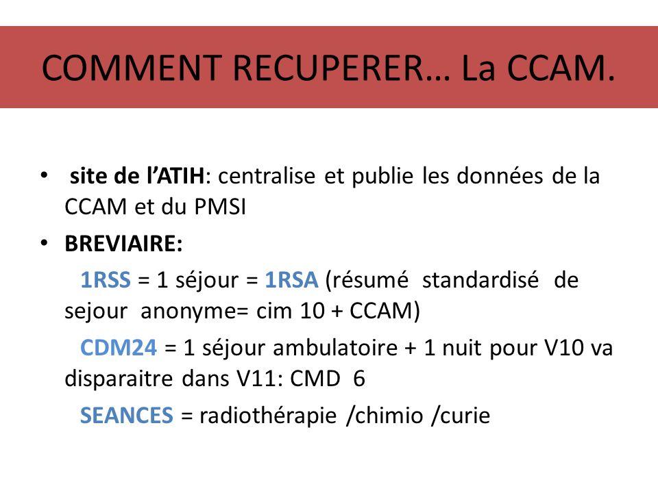 COMMENT RECUPERER… La CCAM.