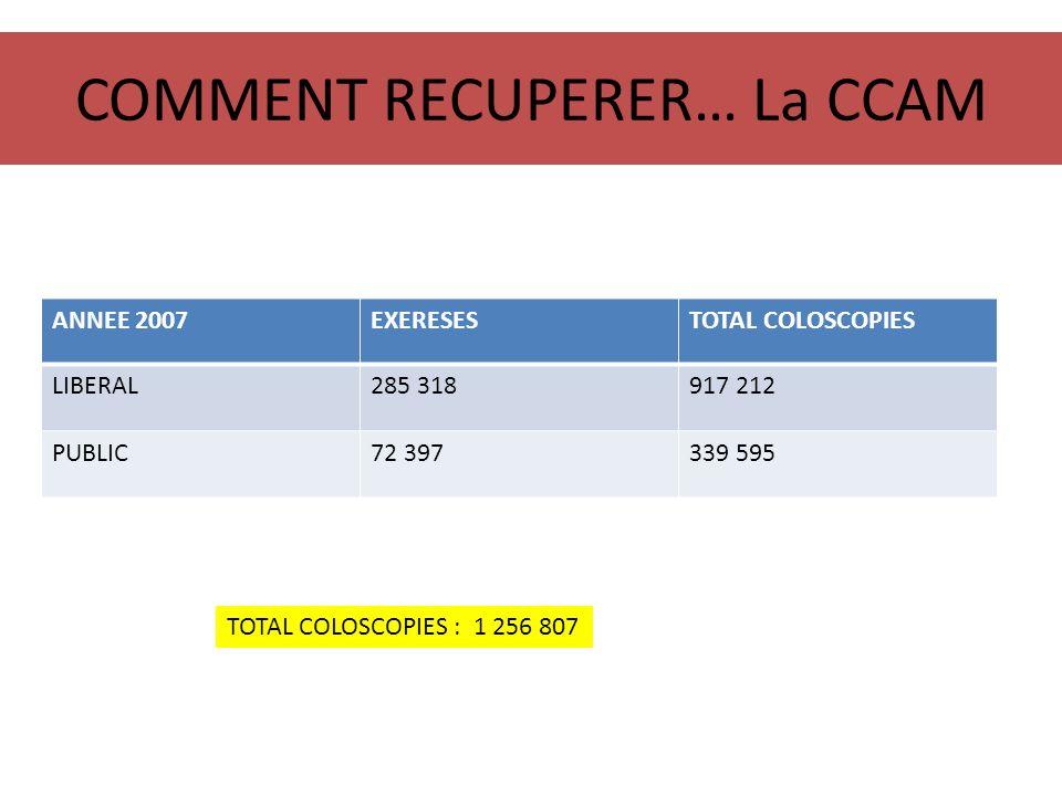 COMMENT RECUPERER… La CCAM