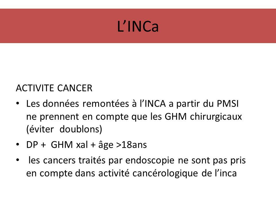 L'INCa ACTIVITE CANCER