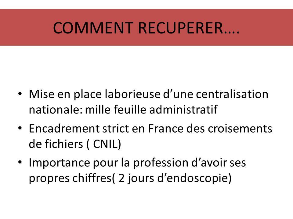COMMENT RECUPERER…. Mise en place laborieuse d'une centralisation nationale: mille feuille administratif.
