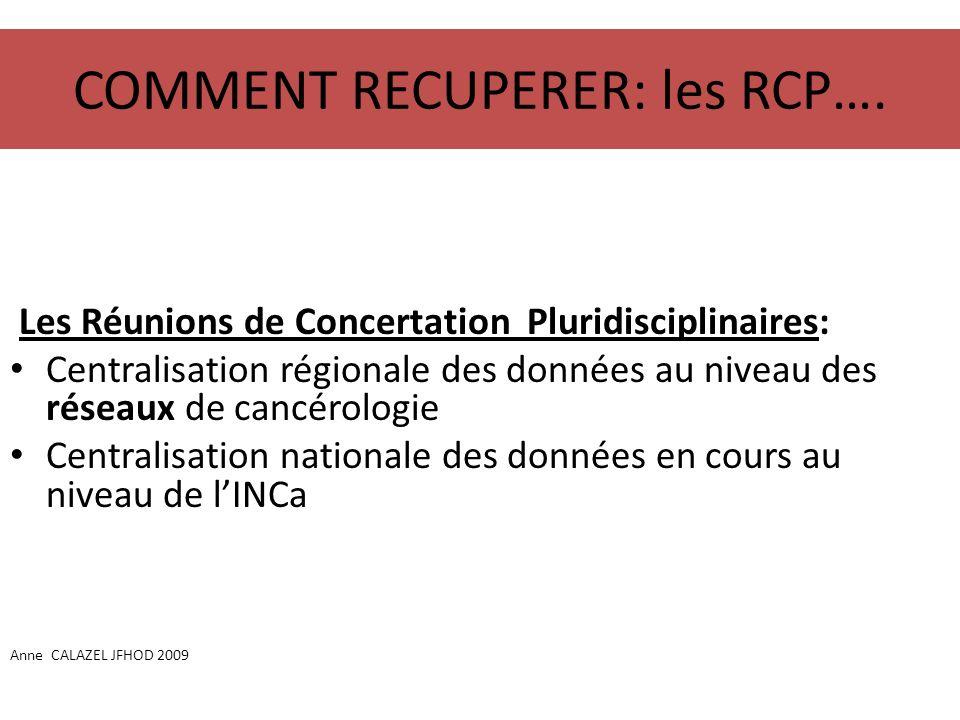 COMMENT RECUPERER: les RCP….