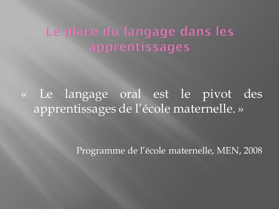 Le place du langage dans les apprentissages