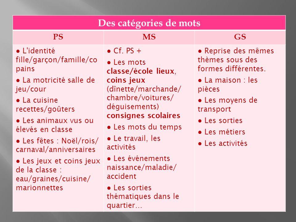 Des catégories de mots PS MS GS ● L identité