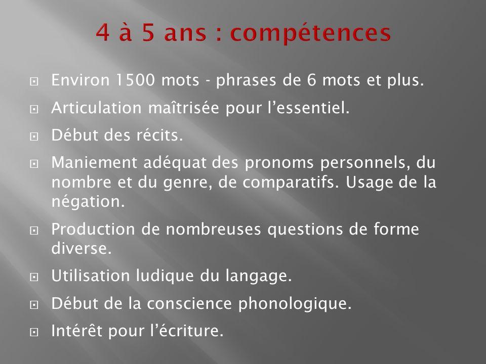 4 à 5 ans : compétences Environ 1500 mots - phrases de 6 mots et plus.