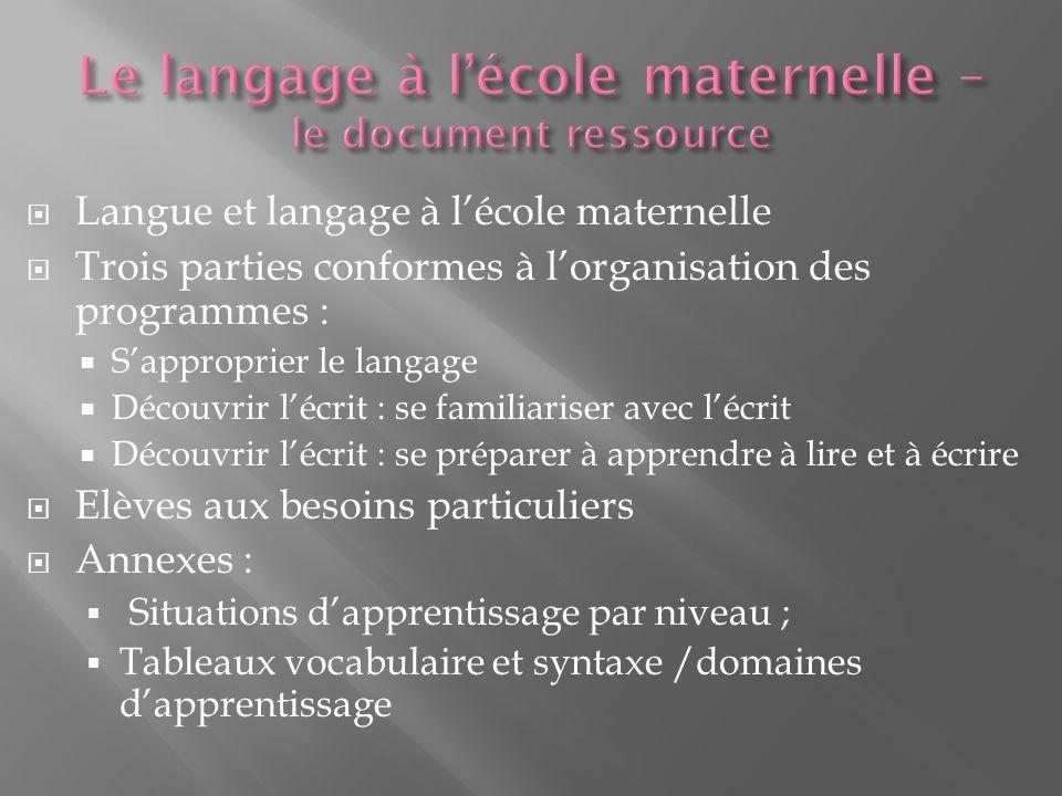Le langage à l'école maternelle – le document ressource