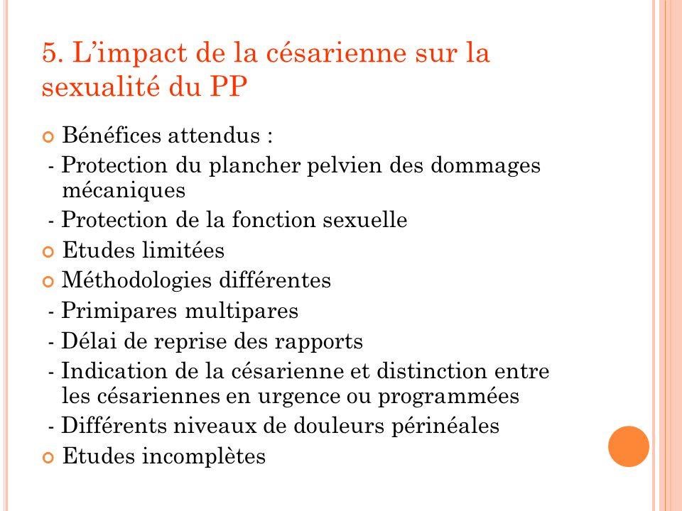 5. L'impact de la césarienne sur la sexualité du PP