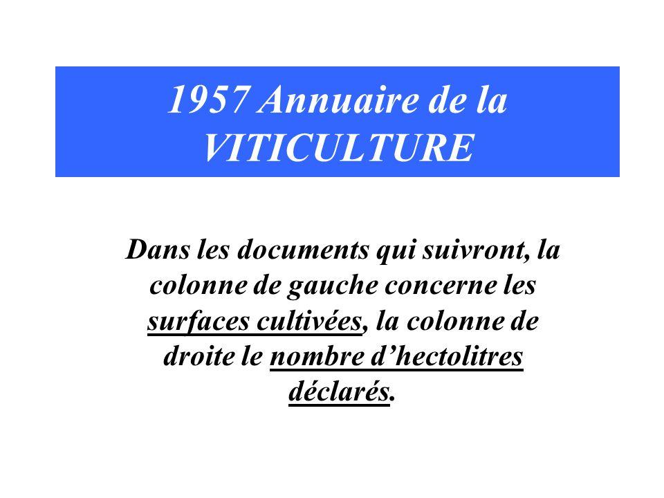 1957 Annuaire de la VITICULTURE