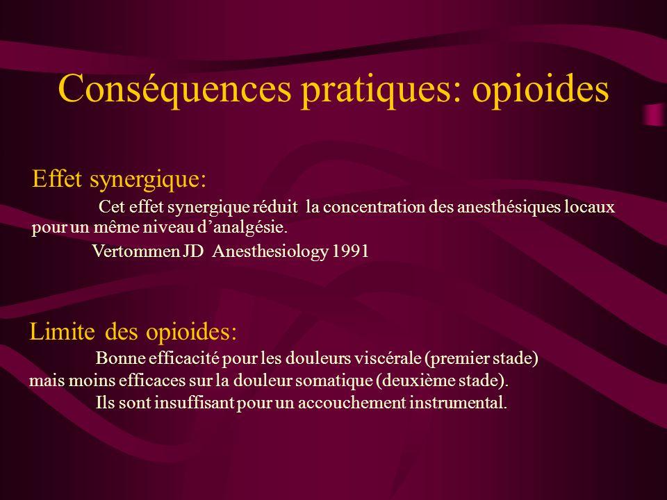 Conséquences pratiques: opioides