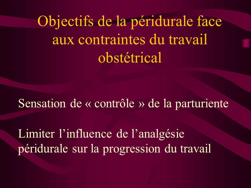 Objectifs de la péridurale face aux contraintes du travail obstétrical