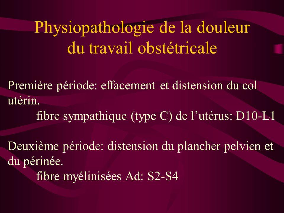 Physiopathologie de la douleur du travail obstétricale