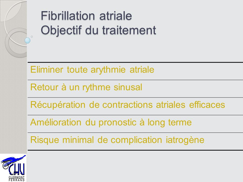 Fibrillation atriale Objectif du traitement