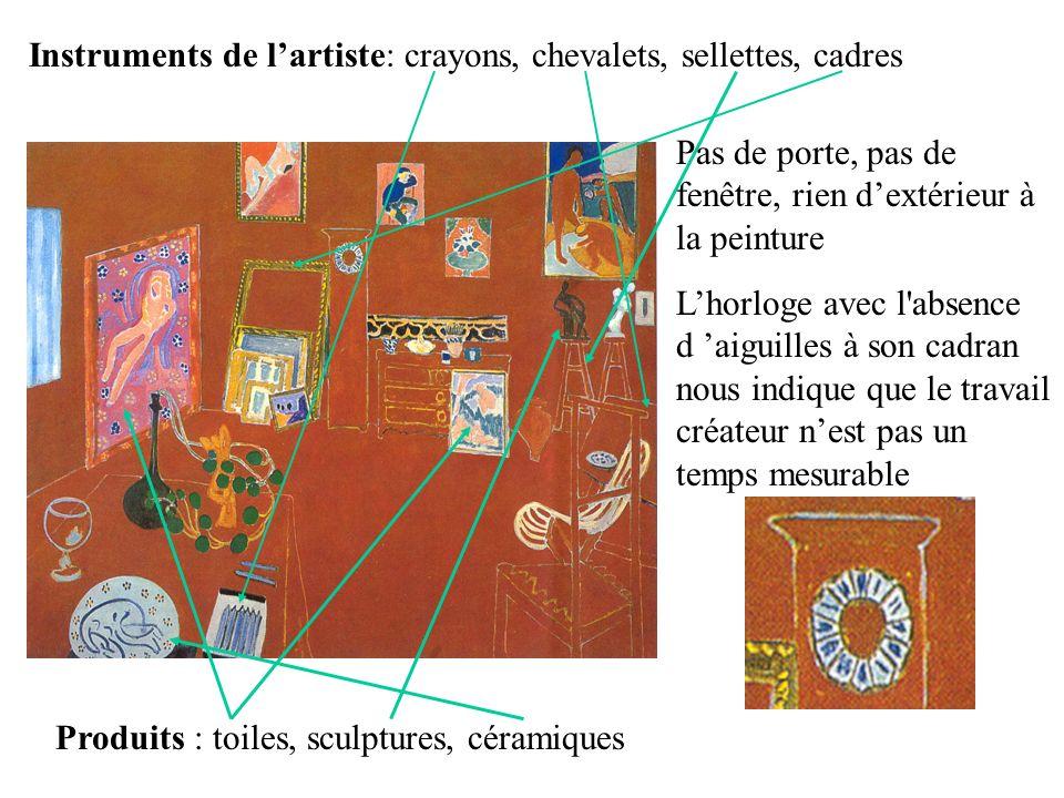 Instruments de l'artiste: crayons, chevalets, sellettes, cadres