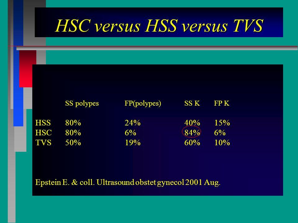 HSC versus HSS versus TVS