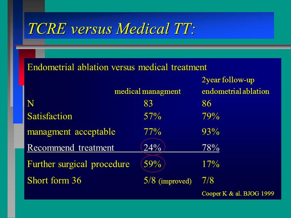 TCRE versus Medical TT: