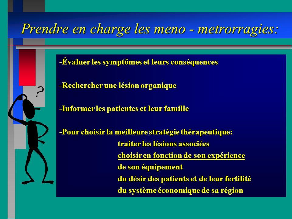 Prendre en charge les meno - metrorragies: