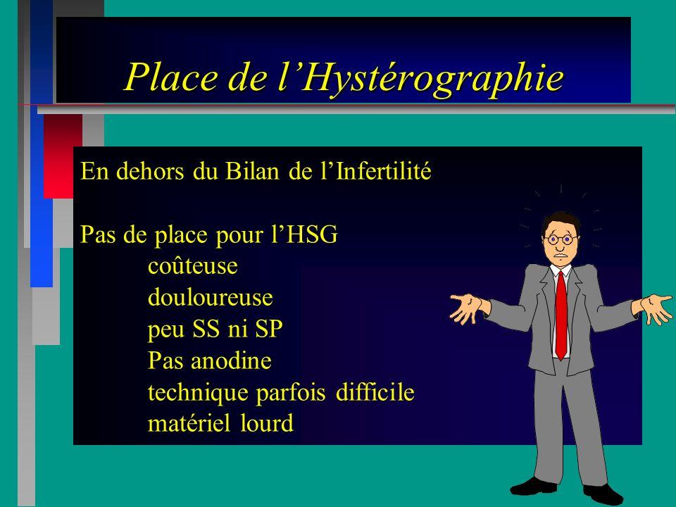 Place de l'Hystérographie