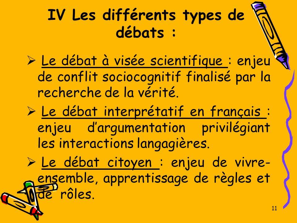 IV Les différents types de débats :
