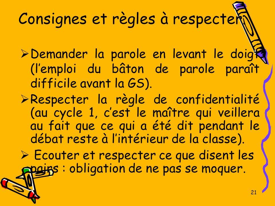 Consignes et règles à respecter.