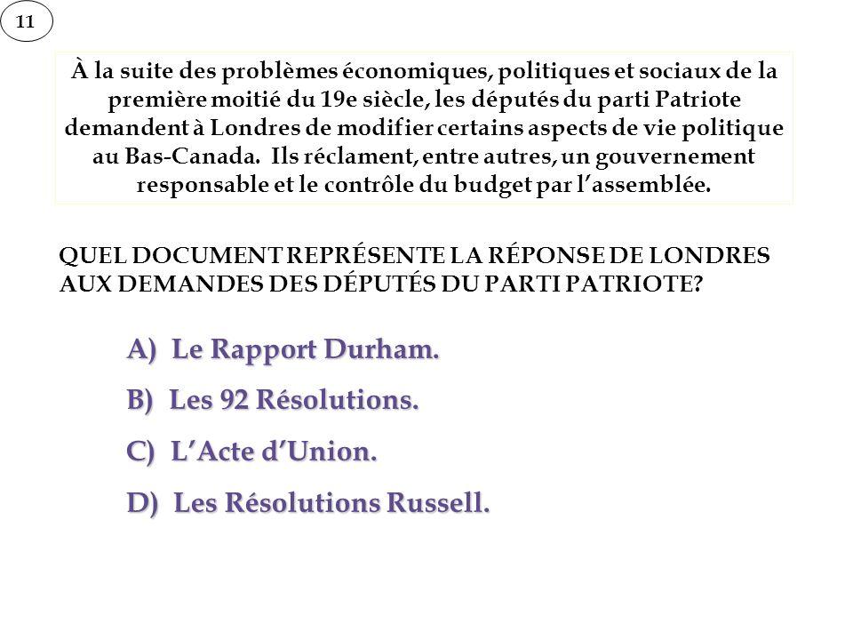D) Les Résolutions Russell.