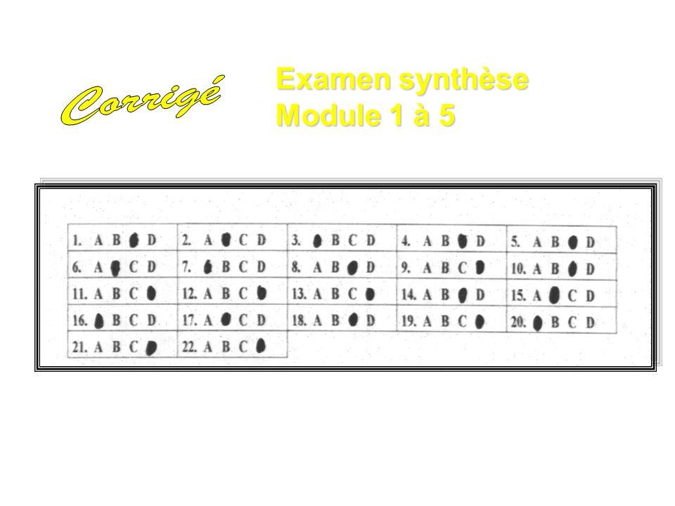 Examen synthèse Module 1 à 5 Corrigé