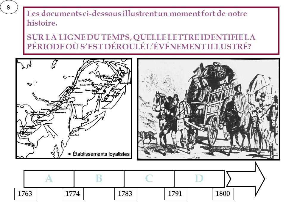 8 Les documents ci-dessous illustrent un moment fort de notre histoire.